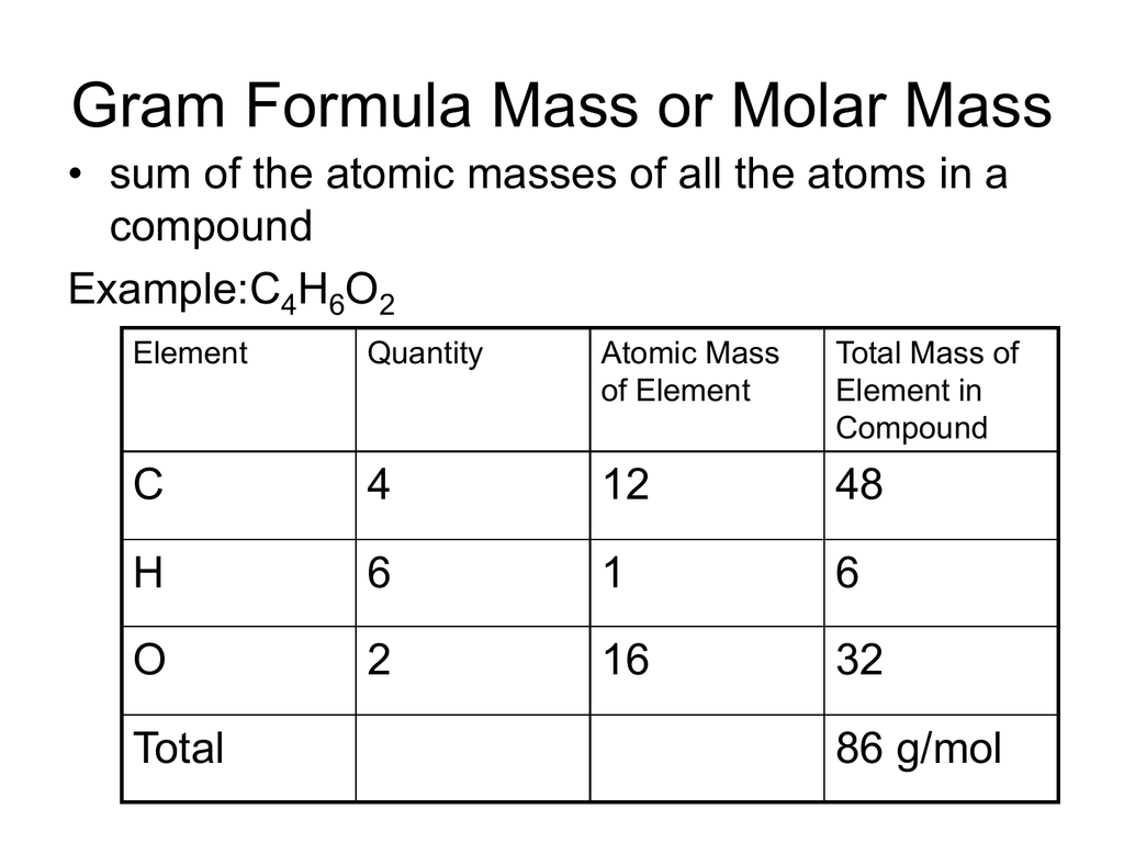 What Is The Formula For Mass