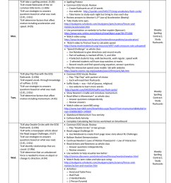 5th grade Reading and Science Lesson Plans May 9 – 13 [ 1024 x 791 Pixel ]