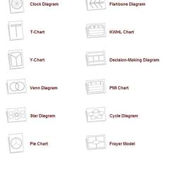 graphic model organizer frayer diagram [ 791 x 1024 Pixel ]