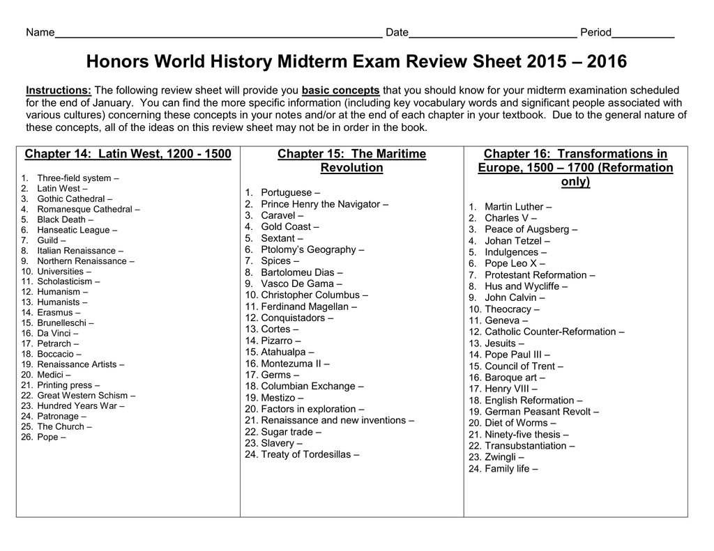 Honors World History Midterm Exam Review Sheet
