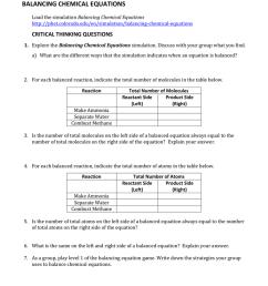 Writing Balanced Equations Worksheet - Tessshebaylo [ 1024 x 791 Pixel ]