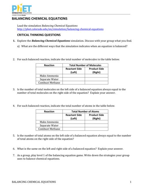 small resolution of Writing Balanced Equations Worksheet - Tessshebaylo