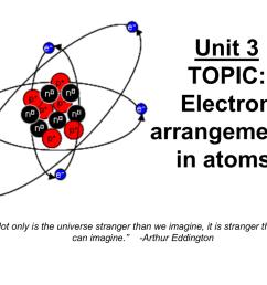 aufbau diagram magnesium [ 1024 x 768 Pixel ]