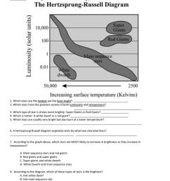 hr diagram pratice hr diagram temperature hr diagram date [ 791 x 1024 Pixel ]