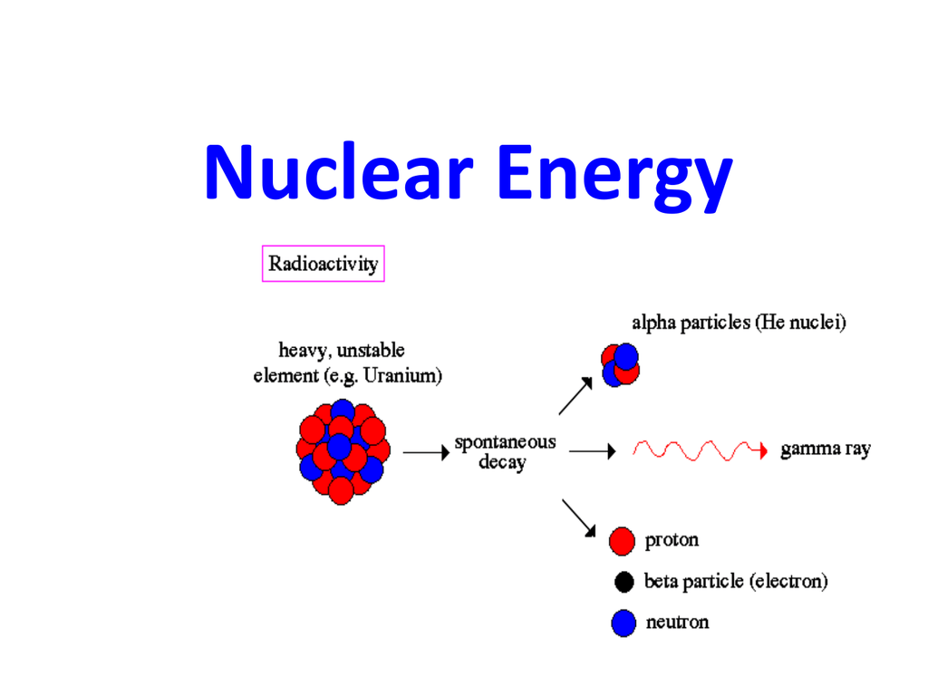 Iii Section 10 4 Fission And Fusion