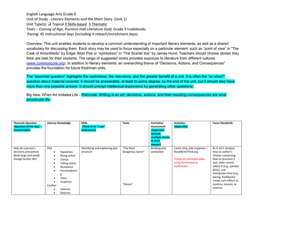 medium resolution of English language arts Grade 9decisions with Technology Tools