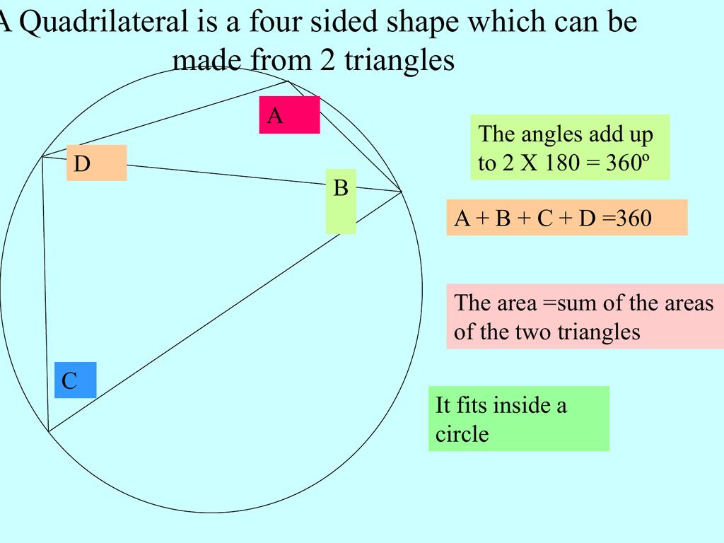 Properties Ofquadrilaterals