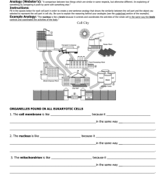 7th Grade Analogies Worksheet - Promotiontablecovers [ 1024 x 791 Pixel ]