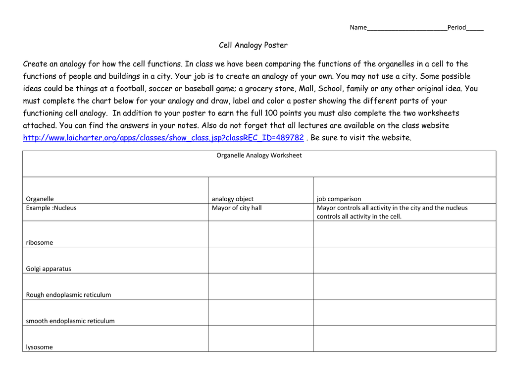 Ogies Worksheet 7th Grade