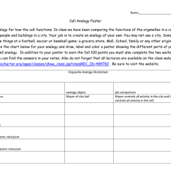 Analogies Worksheet 7th Grade - Promotiontablecovers [ 791 x 1024 Pixel ]
