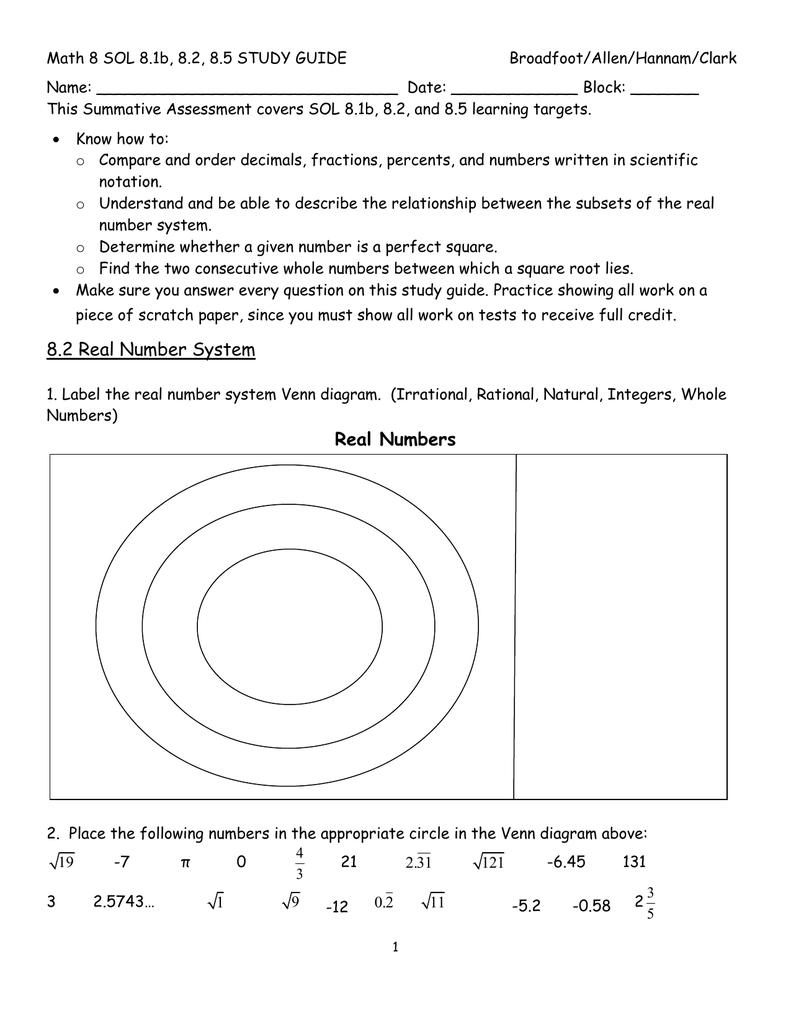medium resolution of whole number integer vvenn diagram