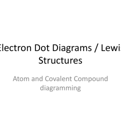 electron dot diagrams lewis structures atom and covalent compound diagramming electron dot diagrams shows valence electrons around an atom valence  [ 1024 x 768 Pixel ]