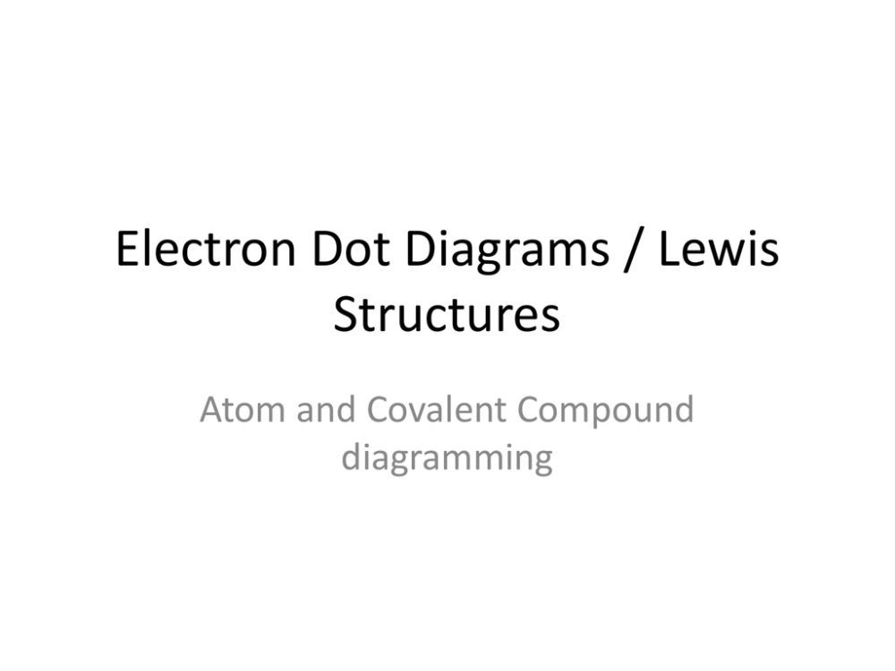 medium resolution of electron dot diagrams lewis structures atom and covalent compound diagramming electron dot diagrams shows valence electrons around an atom valence