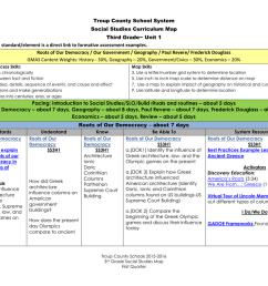 Social Studies Curriculum Map [ 791 x 1024 Pixel ]