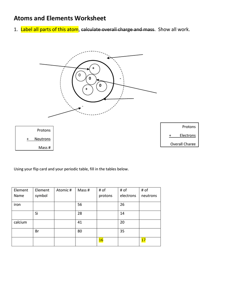 medium resolution of Elements And Atoms Worksheet - Promotiontablecovers