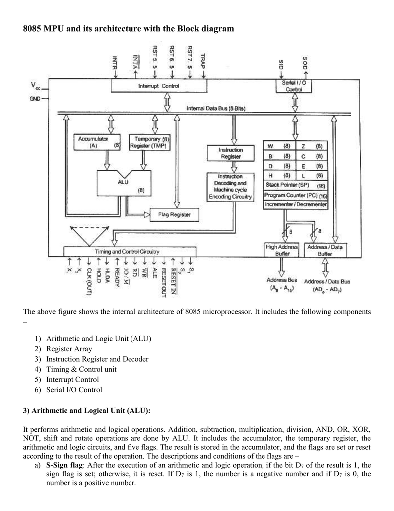 hight resolution of it includes the following components 1 2 3 4 5 6 arithmetic and logic unit