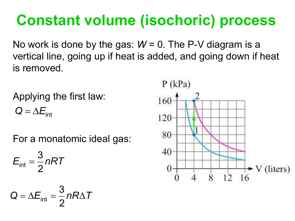 hight resolution of constant volume isochoric process no work is done by the gas w 0 the p v diagram is a vertical line going up if heat is added and going down if heat