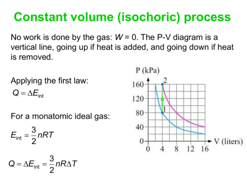 small resolution of constant volume isochoric process no work is done by the gas w 0 the p v diagram is a vertical line going up if heat is added and going down if heat