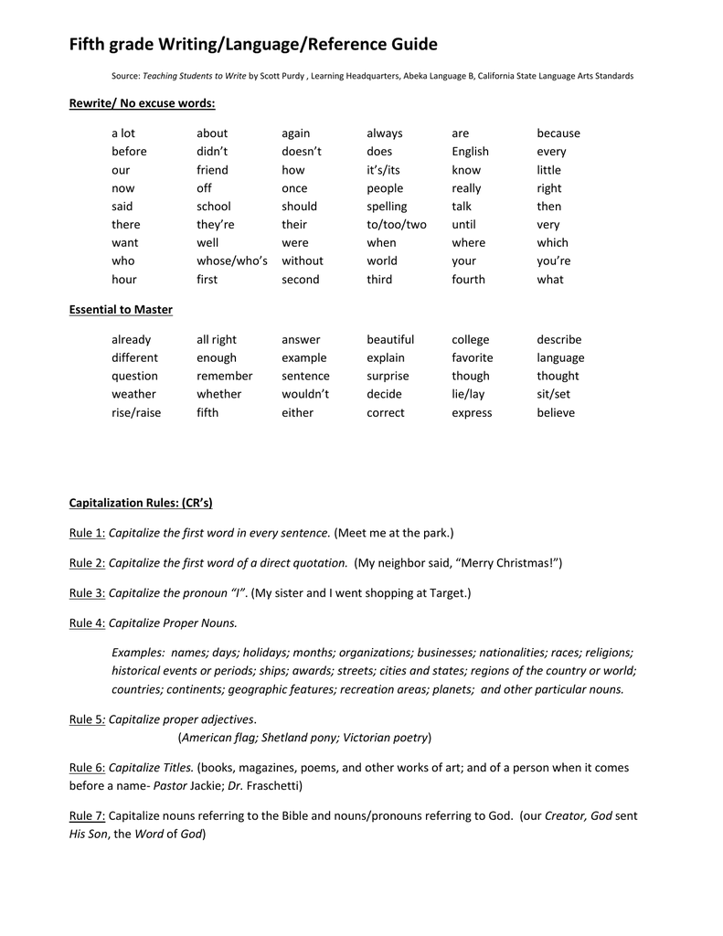 medium resolution of Fifth grade Writing/Language/Reference Guide