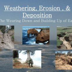 Weathering And Erosion Venn Diagram Waterfall Formation Deposition
