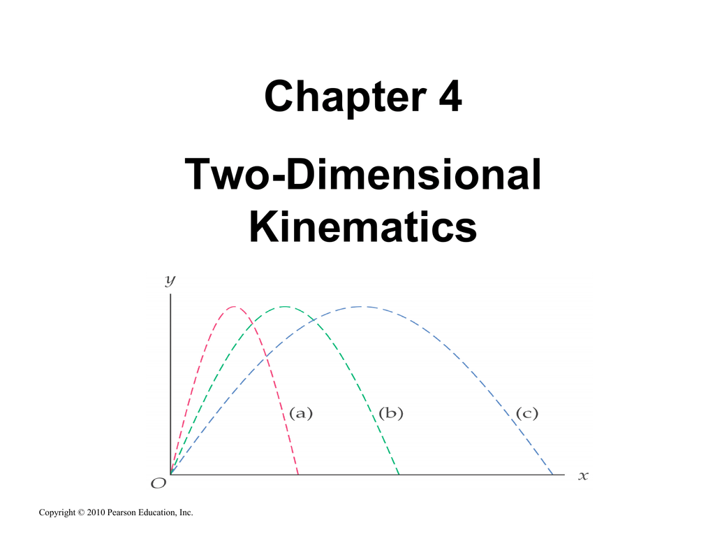 Chapter 4 Two-Dimensional Kinematics Copyright © 2010