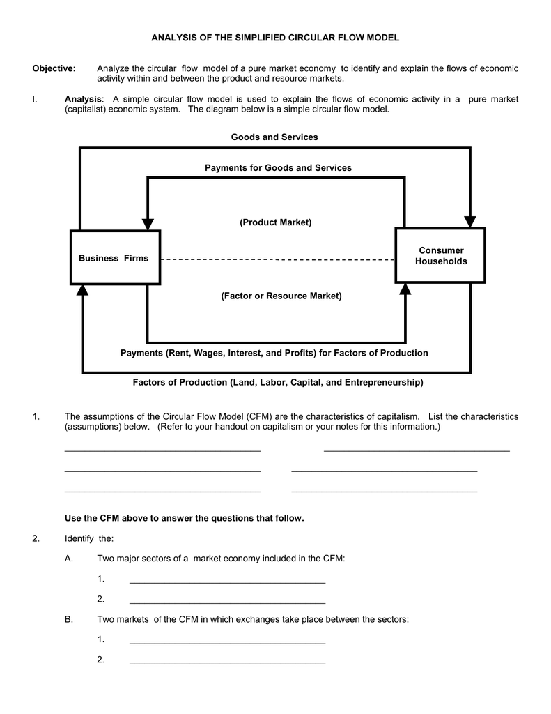 Circular Flow Of Economic Activity Worksheet Answer Key : circular, economic, activity, worksheet, answer, ANALYSIS, SIMPLIFIED, CIRCULAR, MODEL, Objective: