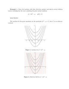 Problem 1. Find the critical points of the function f(x, y