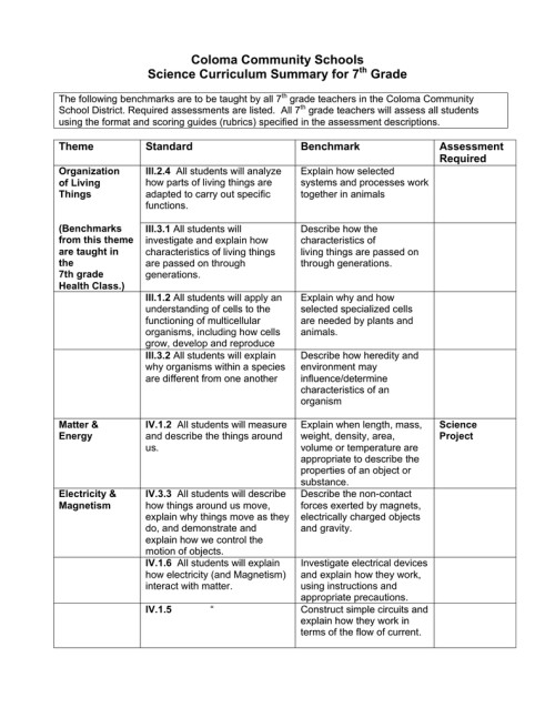 small resolution of Coloma Community Schools Science Curriculum Summary for 7 Grade