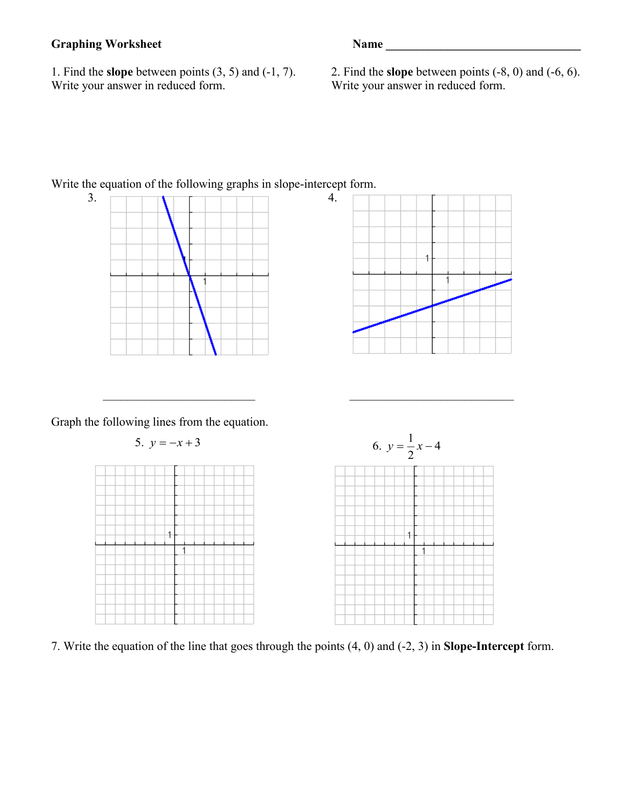 Graphing Slope Intercept Form Worksheet