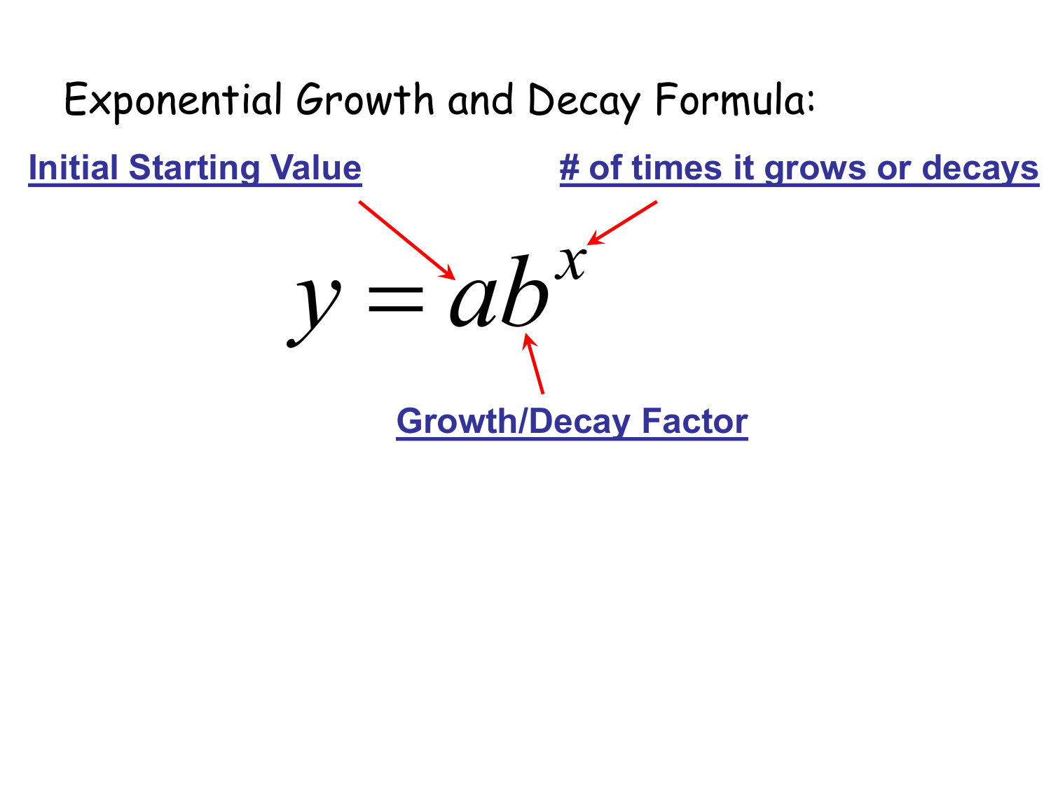 Exponential Decay Equation