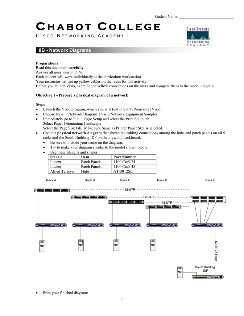 hight resolution of idf rack diagram