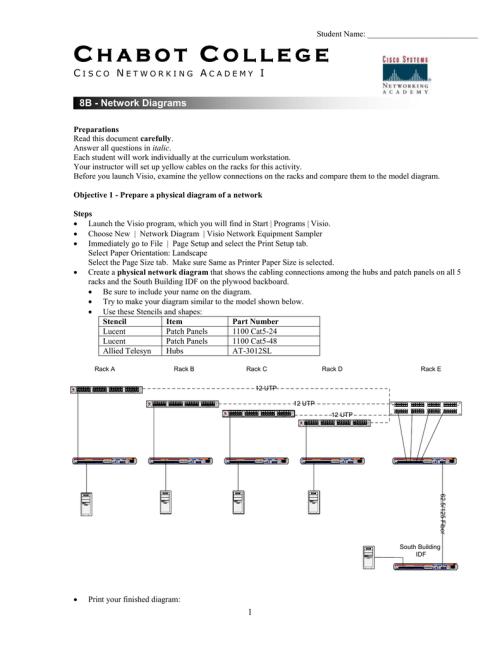 small resolution of idf rack diagram