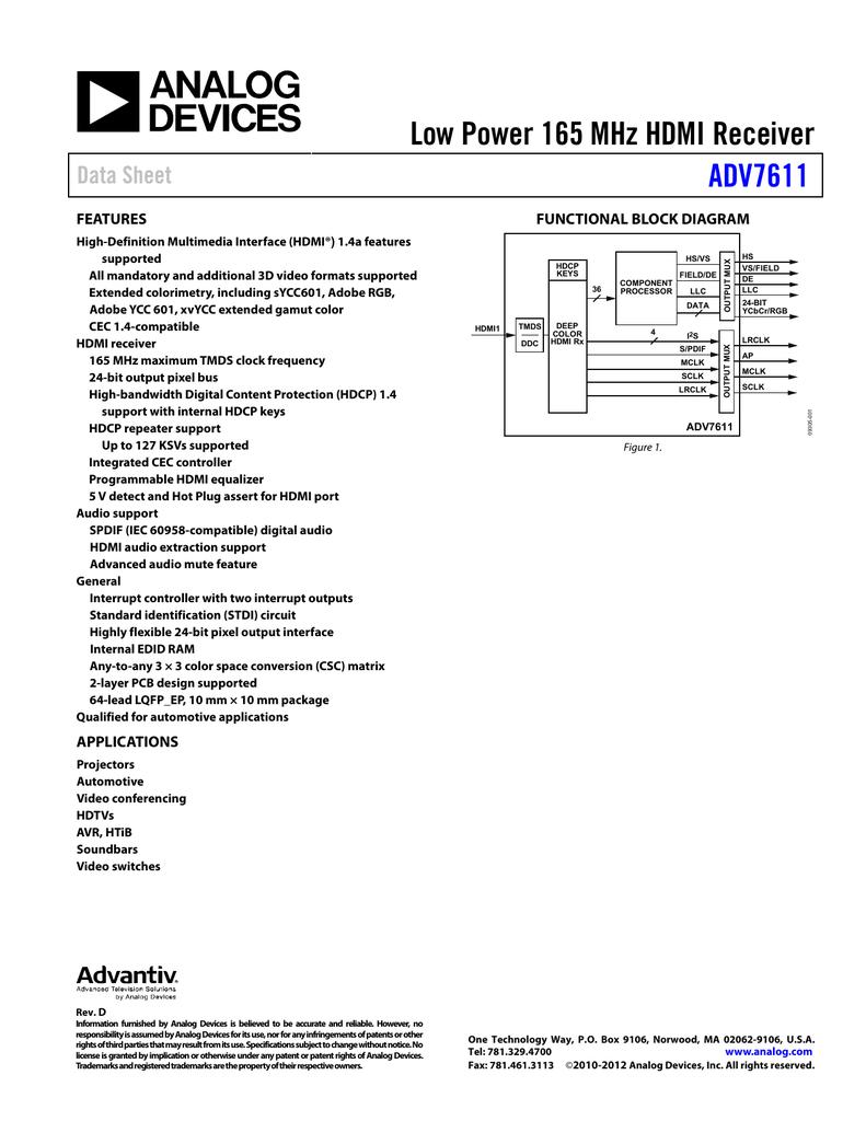 medium resolution of hdmi spdif diagram