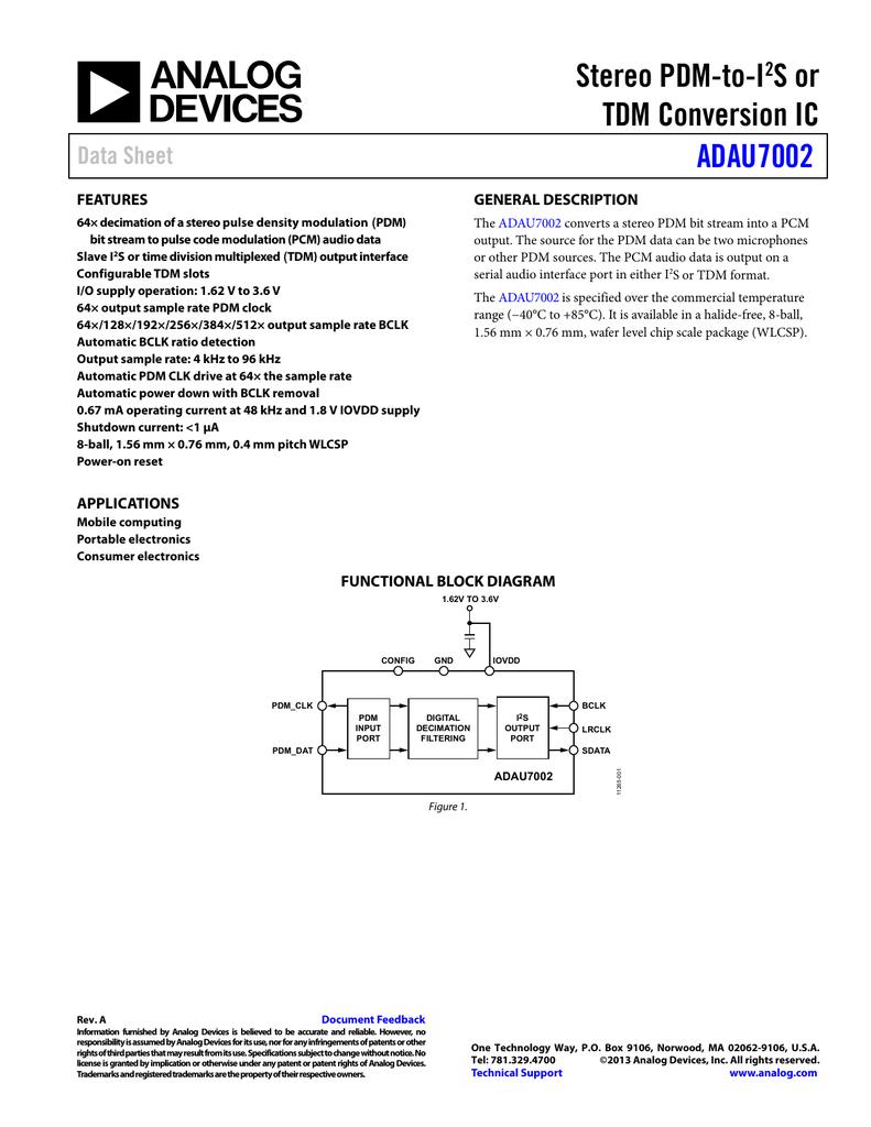 medium resolution of pdm diagram