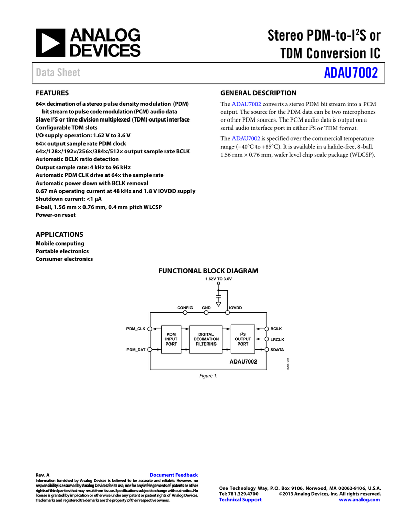 hight resolution of pdm diagram