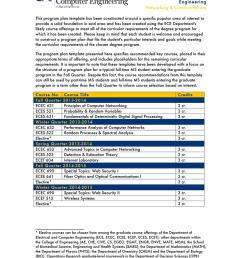 electrical plan program [ 791 x 1024 Pixel ]