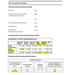 GPA Calculation Worksheet [ 1024 x 791 Pixel ]