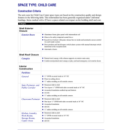 space type child care construction criteria gsa unit cost study on  [ 791 x 1024 Pixel ]