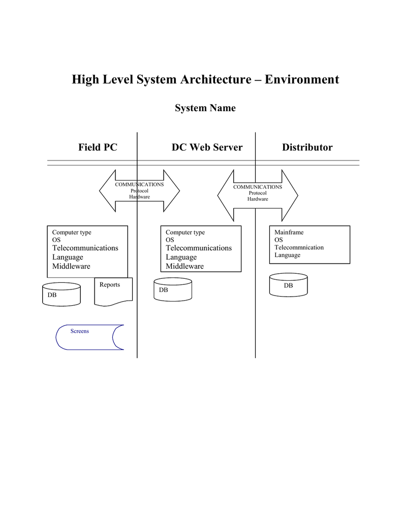 hight resolution of computer system architecture diagram