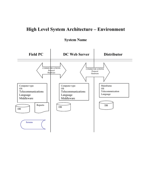 small resolution of computer system architecture diagram