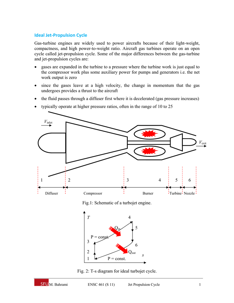 hight resolution of t diagram of open cycle ga turbine