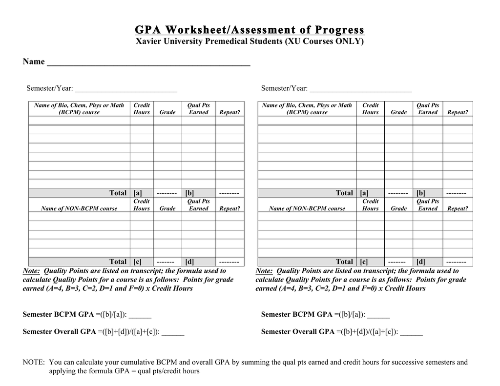 Gpa Worksheet Assessment Of Progress