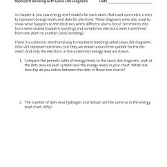 Electron Dot Diagram Worksheet Middle School Mopar Ecu Wiring Activity Sheet Name Chapter 4 Lesson 6