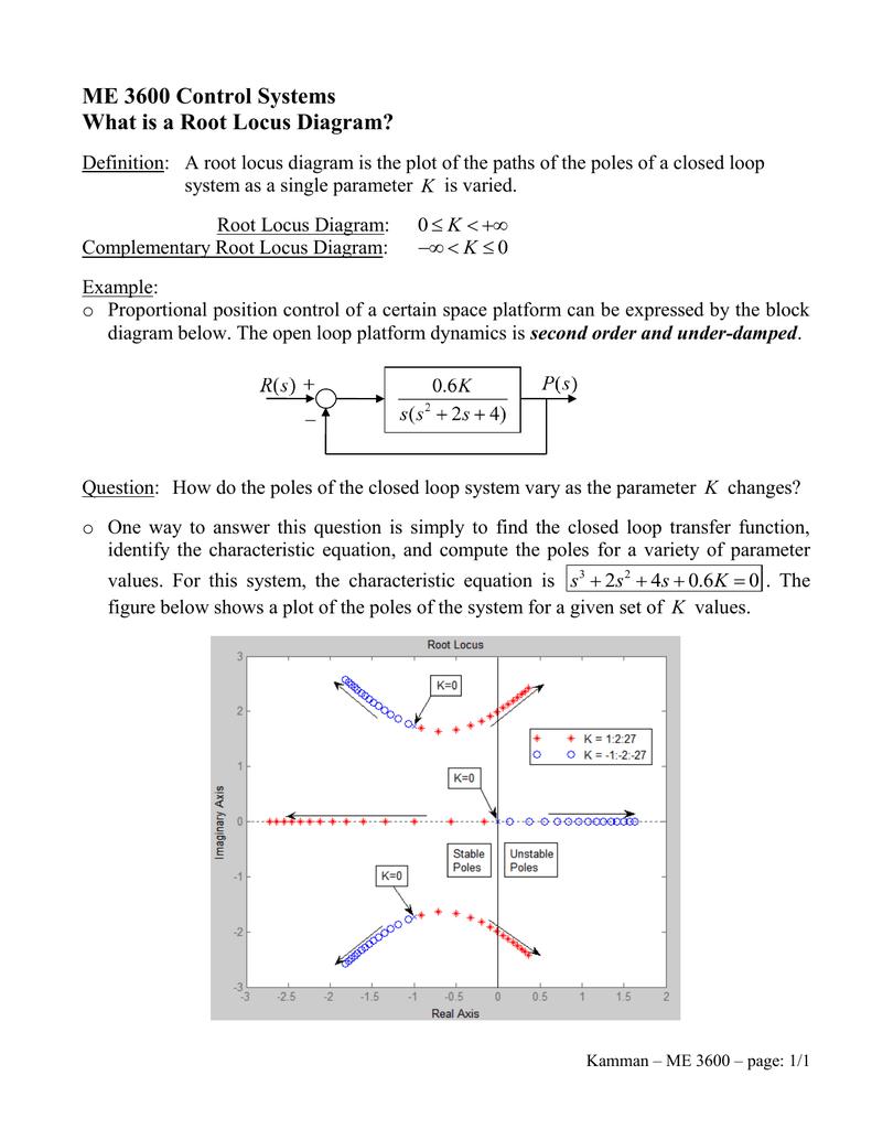 medium resolution of 3600 engine diagram