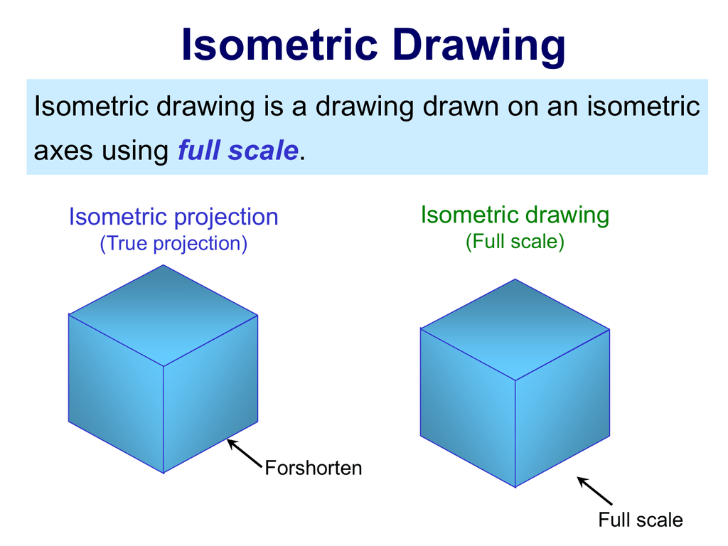 01 Isometric Projections