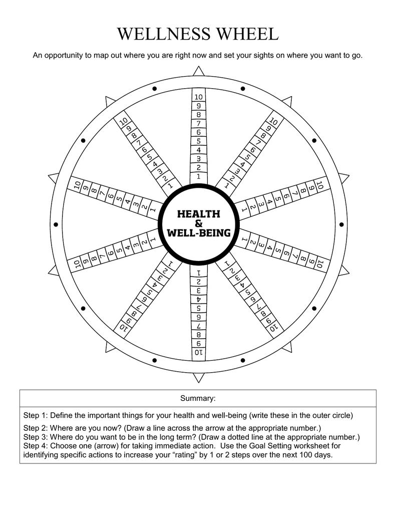 worksheet. Wellness Wheel Worksheet. Worksheet Fun