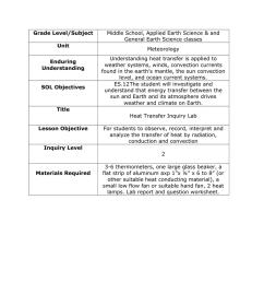 Heat Transfer Worksheet Middle School - Nidecmege [ 1024 x 791 Pixel ]