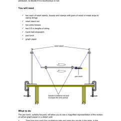 Retort Stand And Clamp Diagram S Drive Wiring Episode 301 4 Swinging Bar Or Torsion Pendulum Word 47 Kb