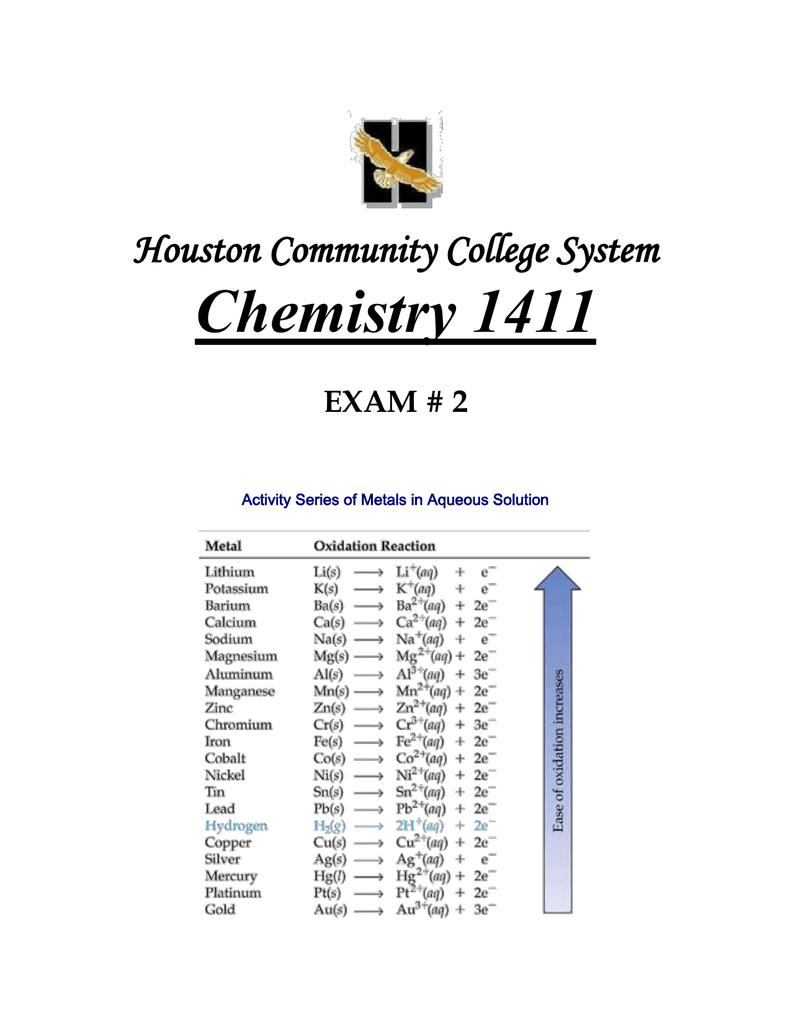 CHEM 1411 # 2 2014.doc