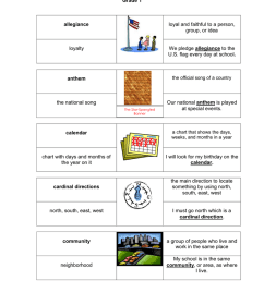 1st Grade Vocabulary chart with picture support [ 1024 x 791 Pixel ]